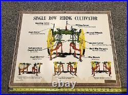 1930s/40s JOHN DEERE Instructional Aid Factory Sign Single Row Riding Cultivator