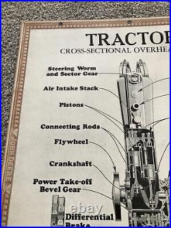 1930s/40s JOHN DEERE Instructional Aid Factory Sign Tractor Cylinder Sheller