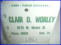 1960's JOHN DEERE TIN LITHO RAIN GAUGE RECORDER 4 LEG DEER HTF